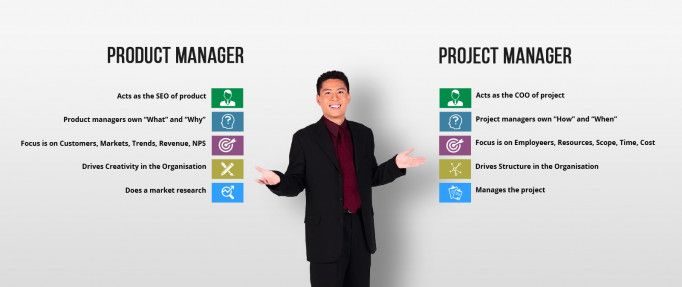 Project vs Product Manager: What's the Difference and Why it Matters